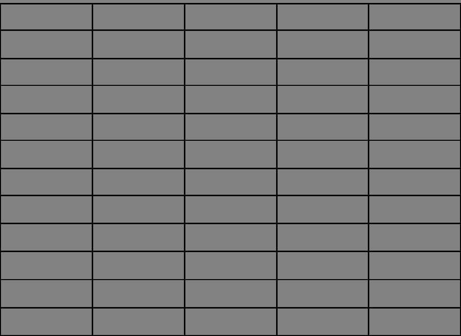 טבלה א